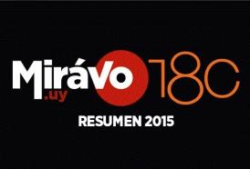 Portal 180 - El año de MiráVo 180