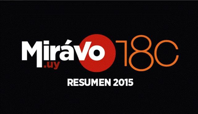 El año de MiráVo 180