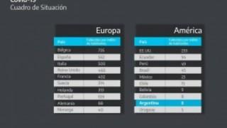Argentina quiere ser campeón mundial de la pandemia, según Darwin  - Columna de Darwin - DelSol 99.5 FM