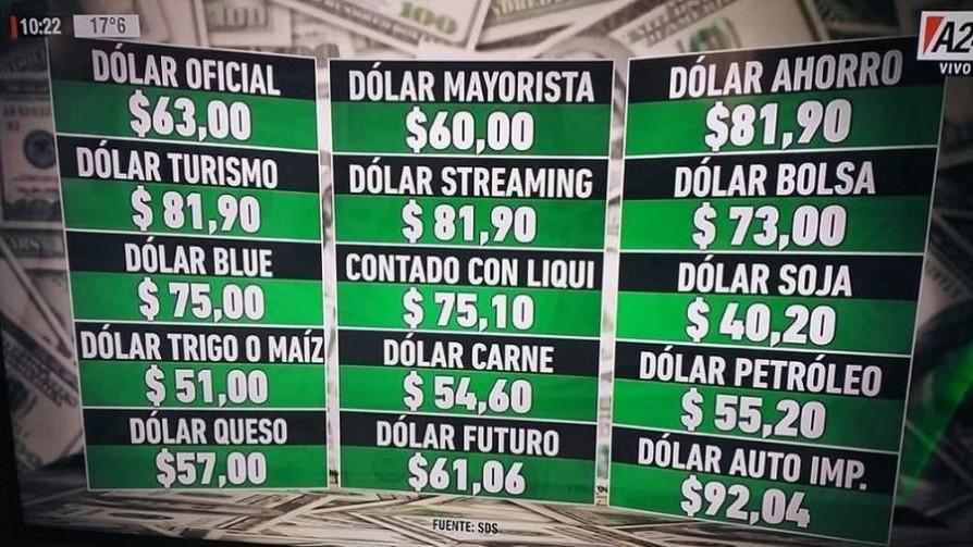 Los cambios del dólar turista y el dólar queso - Facundo Pastor - No Toquen Nada | DelSol 99.5 FM