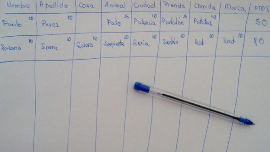 ¿En qué categorías de tutifruti sos fuerte? - Sobremesa - La Mesa de los Galanes | DelSol 99.5 FM