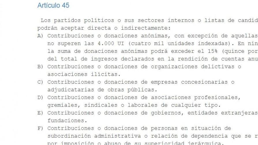 Siga siga: la Corte Electoral no investigará a CA por violación a ley de financiamiento - Informes - No Toquen Nada | DelSol 99.5 FM