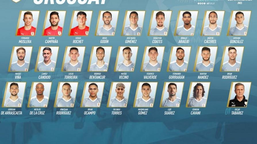 Los reservados para la Copa América  - A la cancha - 13a0   DelSol 99.5 FM